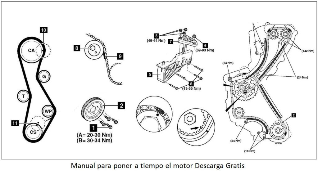 manual de mec u00e1nica y reparaci u00f3n nissan micra k11 1 4