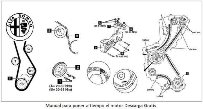 manual de mec u00e1nica y reparaci u00f3n alfa romeo 147 3 2