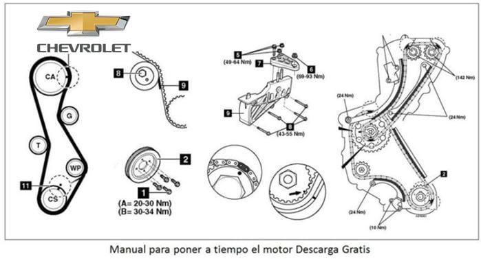 manual de mec nica y reparaci n chevrolet epica 2 0 rh datacar manualrepair com descargar manual de taller chevrolet epica gratis manual de taller chevrolet epica