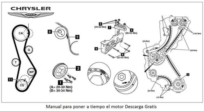 manual de mec u00e1nica y reparaci u00f3n chrysler neon 2 0