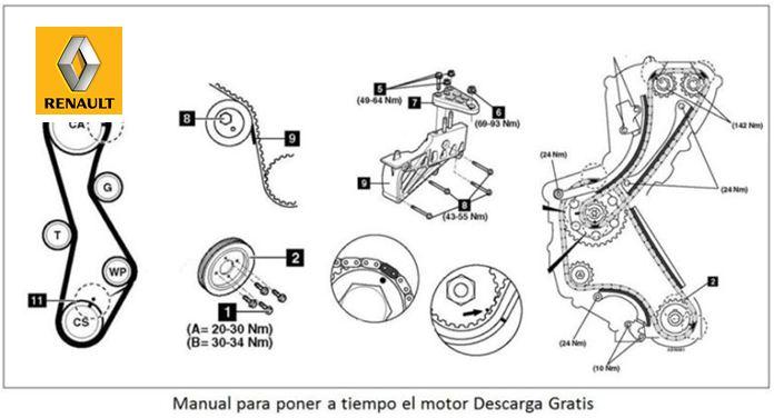 manual de mec u00e1nica y reparaci u00f3n renault twingo 1 2 16v