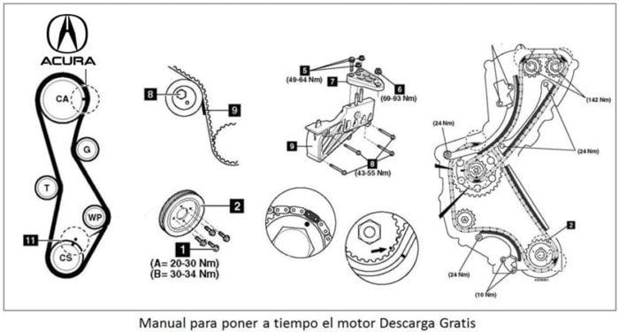 diagram  manual y diagrama corolla90 full version hd quality diagrama corolla90