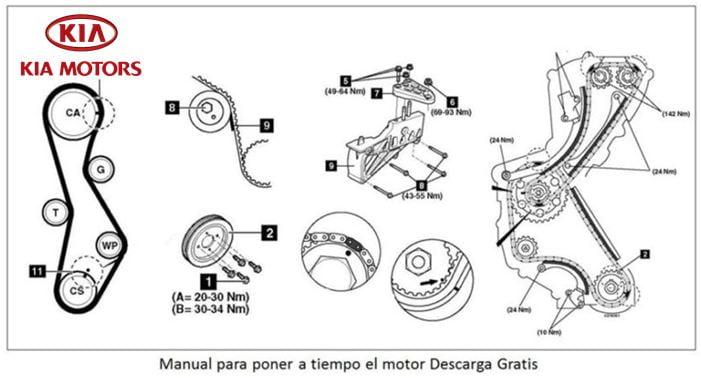 MANUAL DE MECANICA Y REPARACION KIA SPORTAGE 20 16V