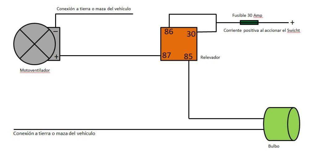 Diagrama Eléctrico de un dulbo para motoventilador