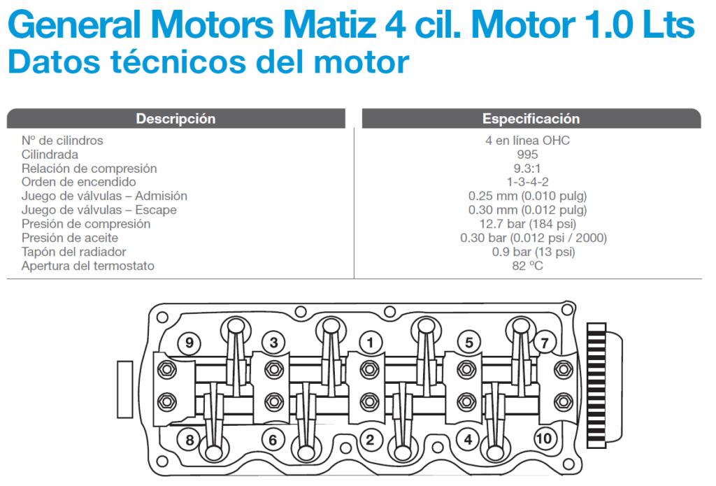 Manual De Datos T U00e9cnicos Tf V U00edctor Manuales De Mec U00e1nica