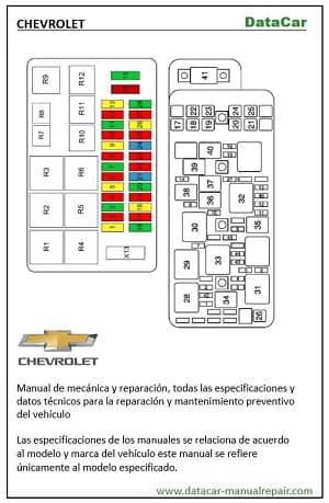 Descarga Gratis manual del sistema electrico Chevrolet Celebrity 1987