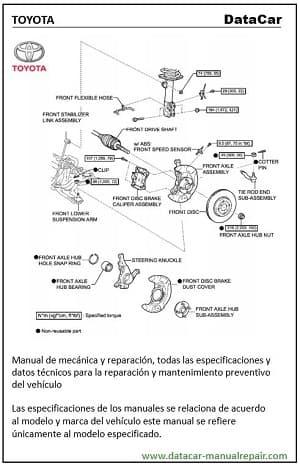 Descarga Gratis el manual de taller Toyota 1PZ 1HZ