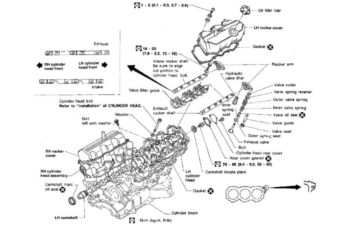 Manual de mecánica de la cabeza de cilindros Nissan Quest 1996 3.0