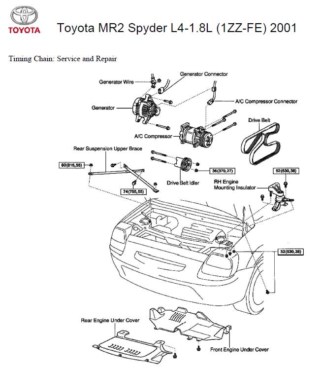 Toyota MR2 Spyder L4-1.8L (1ZZ-FE) 2001