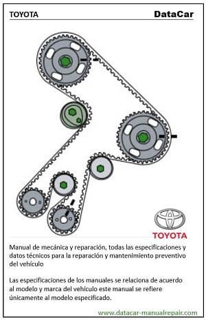 Descarga Gratis el manual de taller Toyota Matrix 2008 1.8L