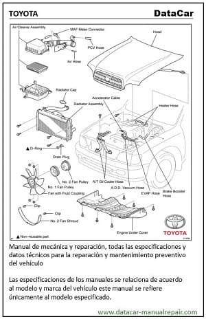 Descarga Gratis el manual de taller Toyota Motor serie K