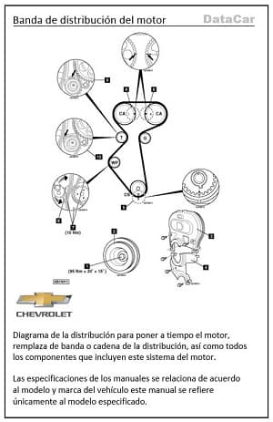 Descarga Gratis el manual de taller Chevrolet​ Evanda 2004-2006 2.0L