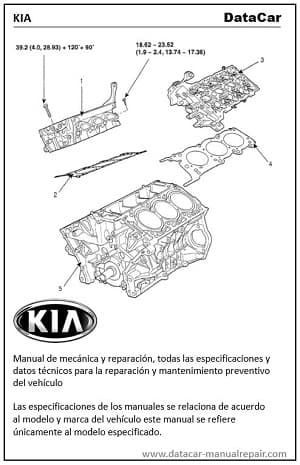 Descarga Gratis el manual de taller Kia Sedona EX 2012