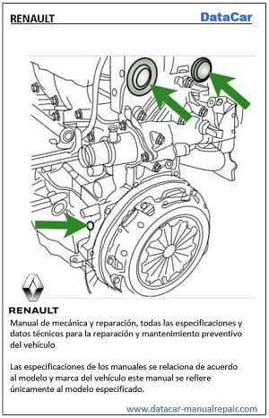 Descarga Gratis el manual de taller Renault Spider