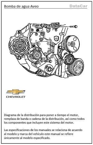 Descarga el manual Aveo L4 motores 1.4-1.5L