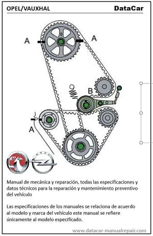 Descarga Gratis el manual de taller Opel / Vauxhall