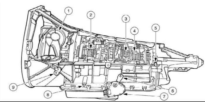 Manuales de mecánica y Taller automotriz PDF Gratis