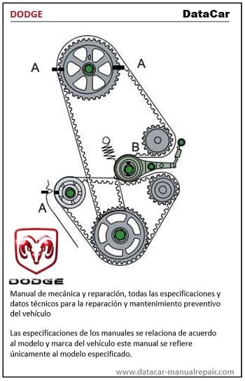 Descarga Gratis el manual de taller Dodge