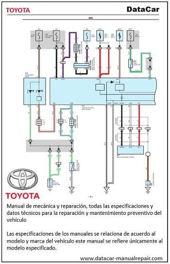 Descarga gratis manual de taller y reparación Toyota