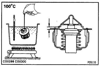 Comprobación del termostato Toyota 22R