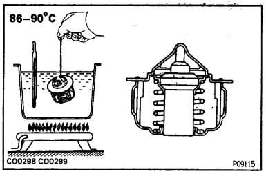 Inspección del termostato Toyota 22R
